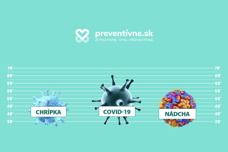 Chrípka a COVID-19 majú niektoré príznaky spoločné. Ak váš stav nie je vážny, snažte sa chorobu vyležať doma. FOTO: Preventívne.sk